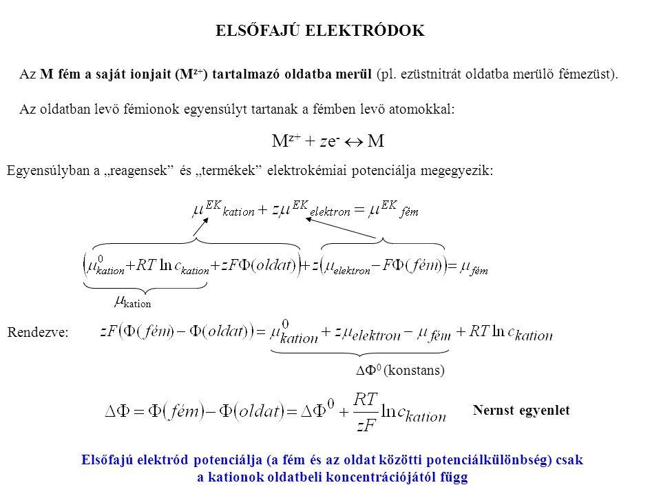 ELSŐFAJÚ ELEKTRÓDOK Az M fém a saját ionjait (M z+ ) tartalmazó oldatba merül (pl.