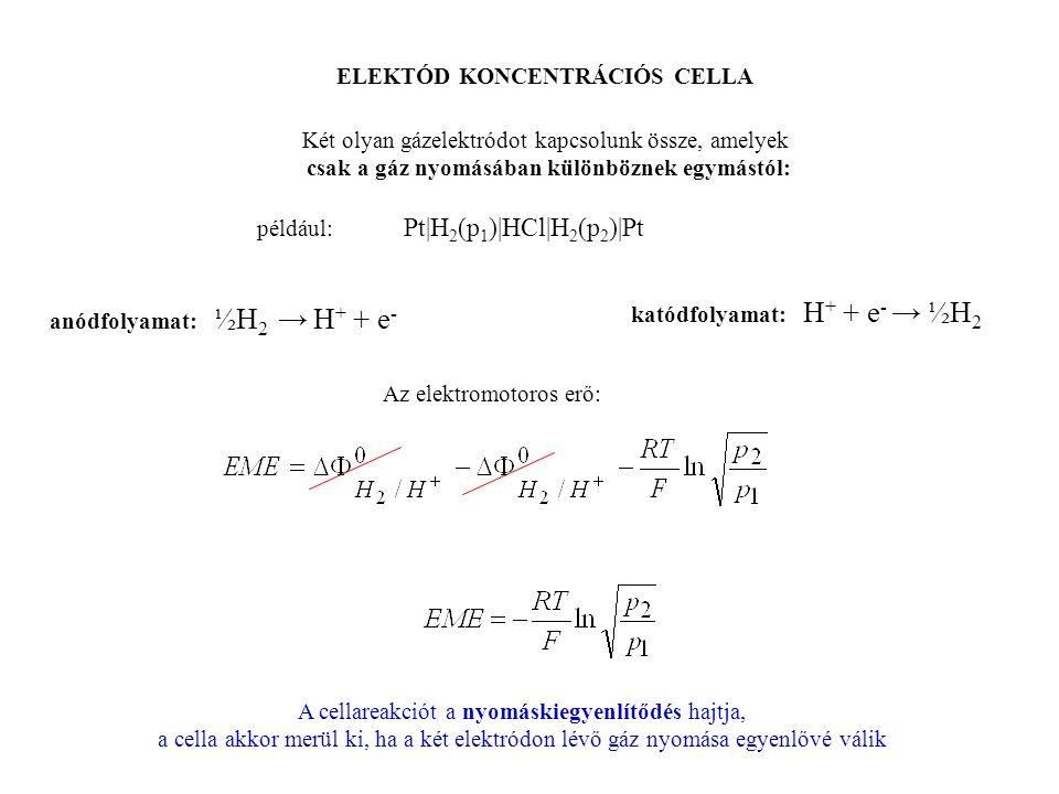 ELEKTÓD KONCENTRÁCIÓS CELLA Két olyan gázelektródot kapcsolunk össze, amelyek csak a gáz nyomásában különböznek egymástól: például: Pt|H 2 (p 1 )|HCl|H 2 (p 2 )|Pt Az elektromotoros erő: A cellareakciót a nyomáskiegyenlítődés hajtja, a cella akkor merül ki, ha a két elektródon lévő gáz nyomása egyenlővé válik anódfolyamat: ½H 2 → H + + e - katódfolyamat: H + + e - → ½H 2
