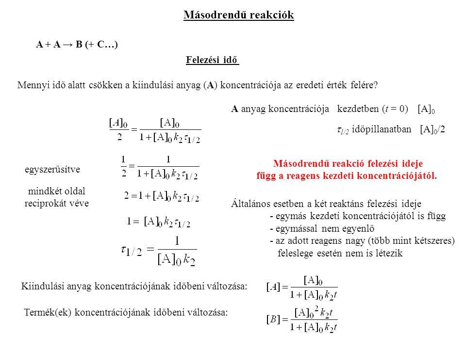 Másodrendű reakciók A + A → B (+ C…) Felezési idő Mennyi idő alatt csökken a kiindulási anyag (A) koncentrációja az eredeti érték felére.
