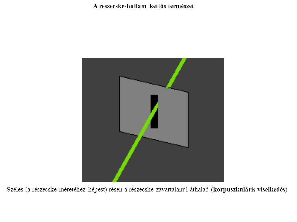 Széles (a részecske méretéhez képest) résen a részecske zavartalanul áthalad (korpuszkuláris viselkedés) A részecske-hullám kettős természet