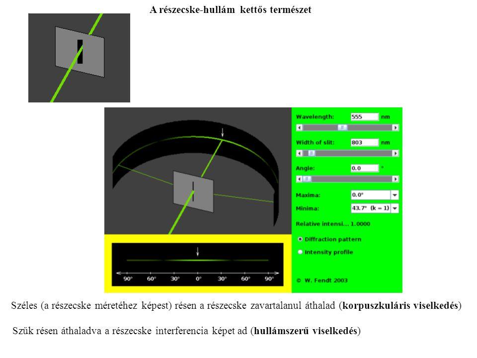 Széles (a részecske méretéhez képest) résen a részecske zavartalanul áthalad (korpuszkuláris viselkedés) Szűk résen áthaladva a részecske interferencia képet ad (hullámszerű viselkedés) A részecske-hullám kettős természet