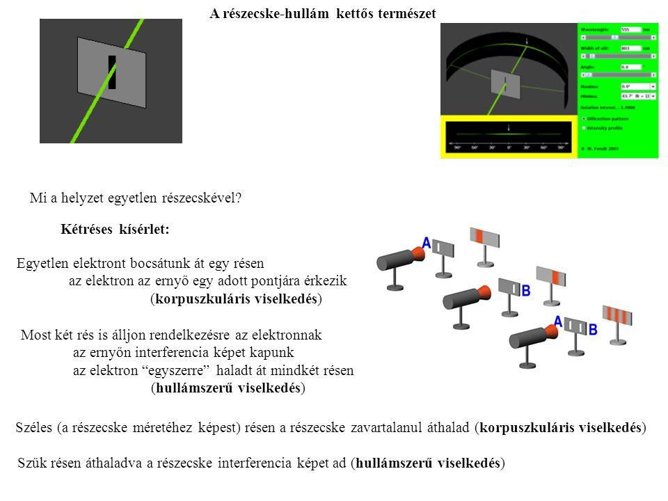 Széles (a részecske méretéhez képest) résen a részecske zavartalanul áthalad (korpuszkuláris viselkedés) Szűk résen áthaladva a részecske interferencia képet ad (hullámszerű viselkedés) A részecske-hullám kettős természet Mi a helyzet egyetlen részecskével.