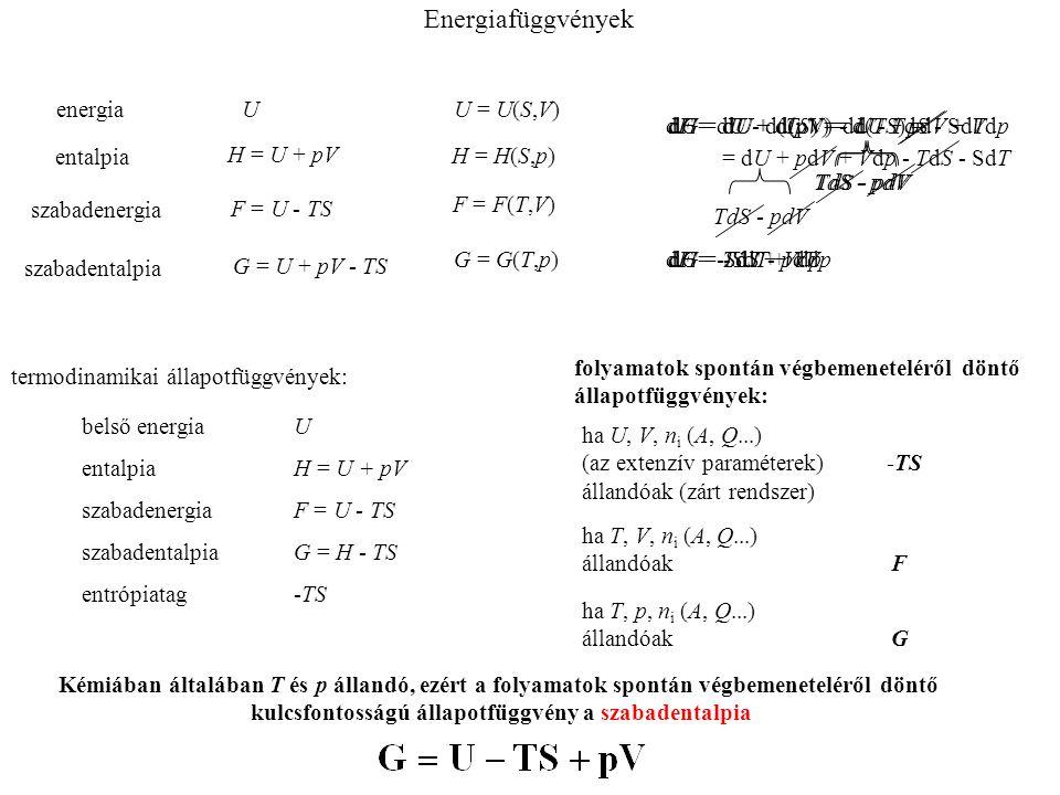 ELEKTROLIT KONCENTRÁCIÓS CELLA Két olyan elektródot kapcsolunk össze, amelyek csak az elektrolit koncentrációjában különböznek egymástól: például: Zn ZnSO 4 (c 1 ) ZnSO 4 (c 2 ) Zn anódfolyamat: Zn → Zn 2+ + 2e - katódfolyamat: Zn 2+ + 2e - → Zn Az elektromotoros erő: A cellareakciót a koncentrációkiegyenlítődés hajtja, a cella akkor merül ki, ha a két elektrolit koncentrációja egyenlővé válik