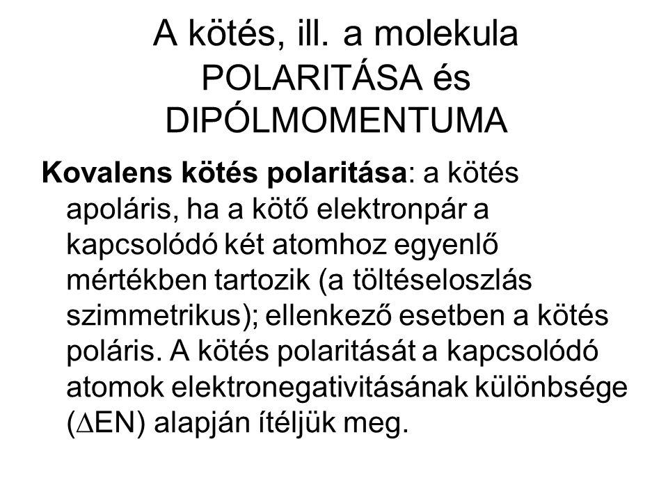 A kötés, ill. a molekula POLARITÁSA és DIPÓLMOMENTUMA Kovalens kötés polaritása: a kötés apoláris, ha a kötő elektronpár a kapcsolódó két atomhoz egye
