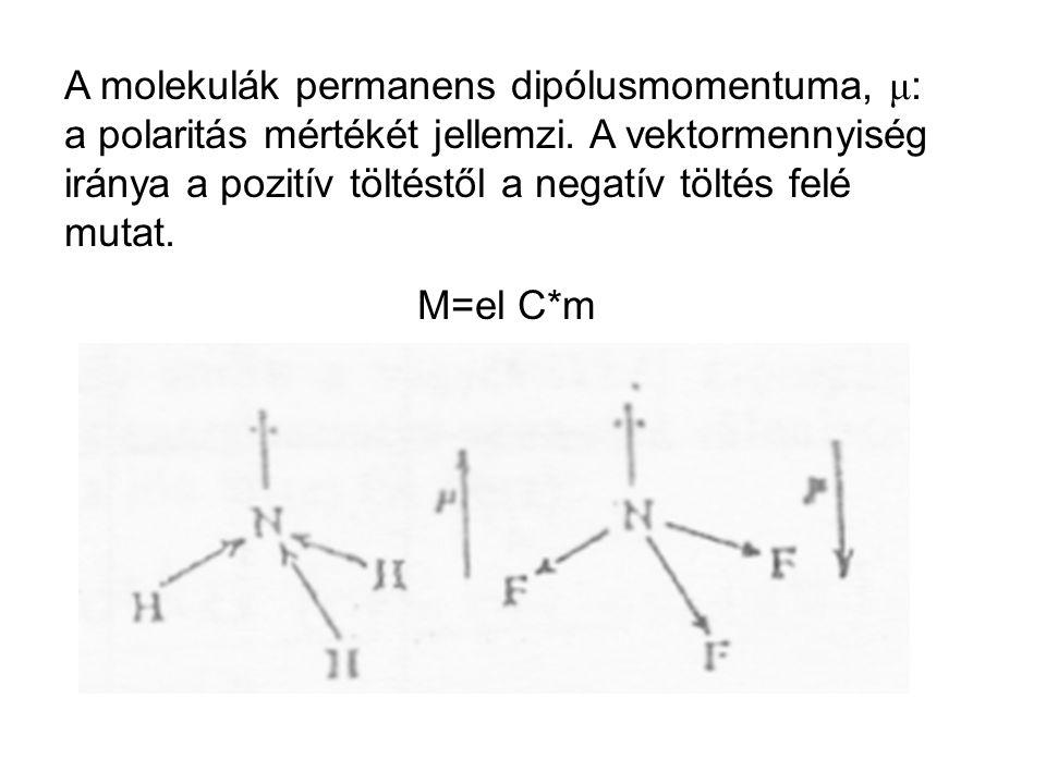 A molekulák permanens dipólusmomentuma, μ : a polaritás mértékét jellemzi. A vektormennyiség iránya a pozitív töltéstől a negatív töltés felé mutat. Μ