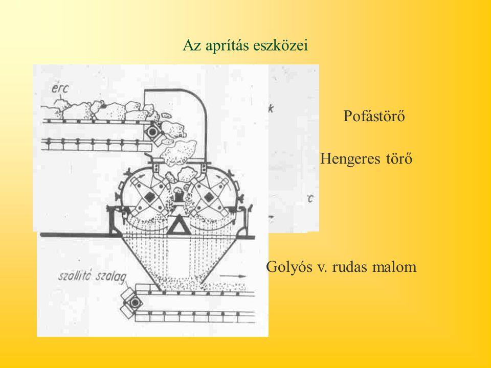 Az aprítás eszközei Pofástörő Hengeres törő Golyós v. rudas malom