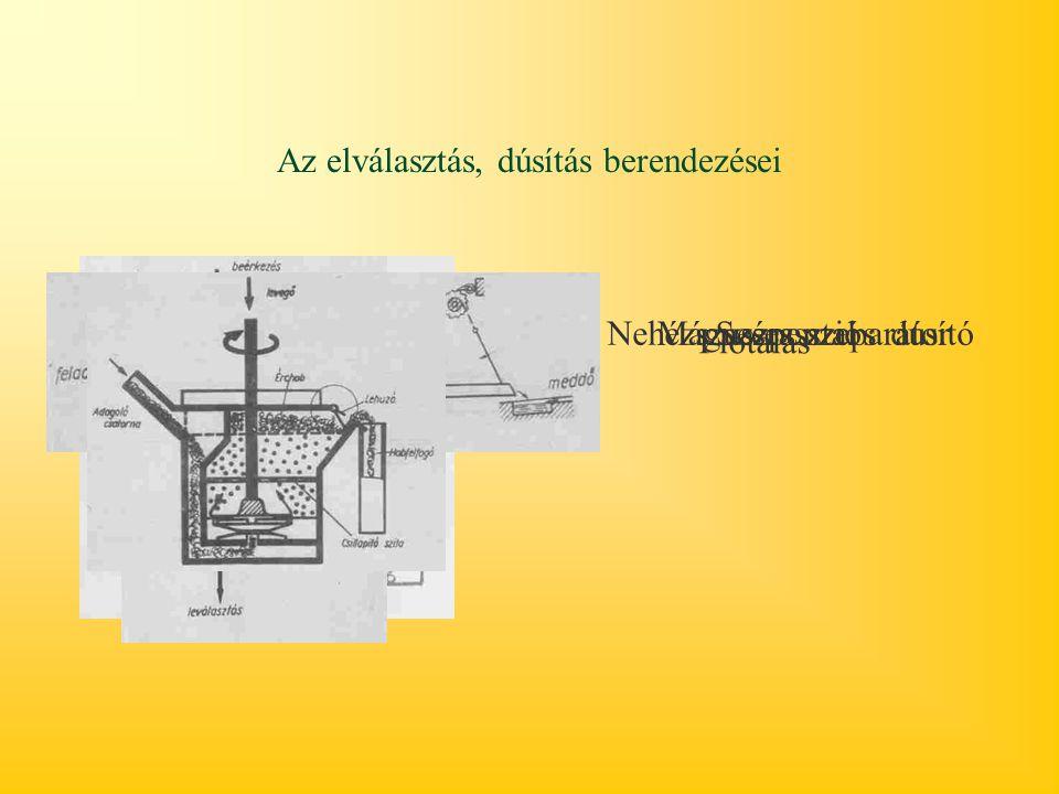 Az elválasztás, dúsítás berendezései Mágneses szeparátorSzérasztalNehézszuszpenziós dúsító Flotálás