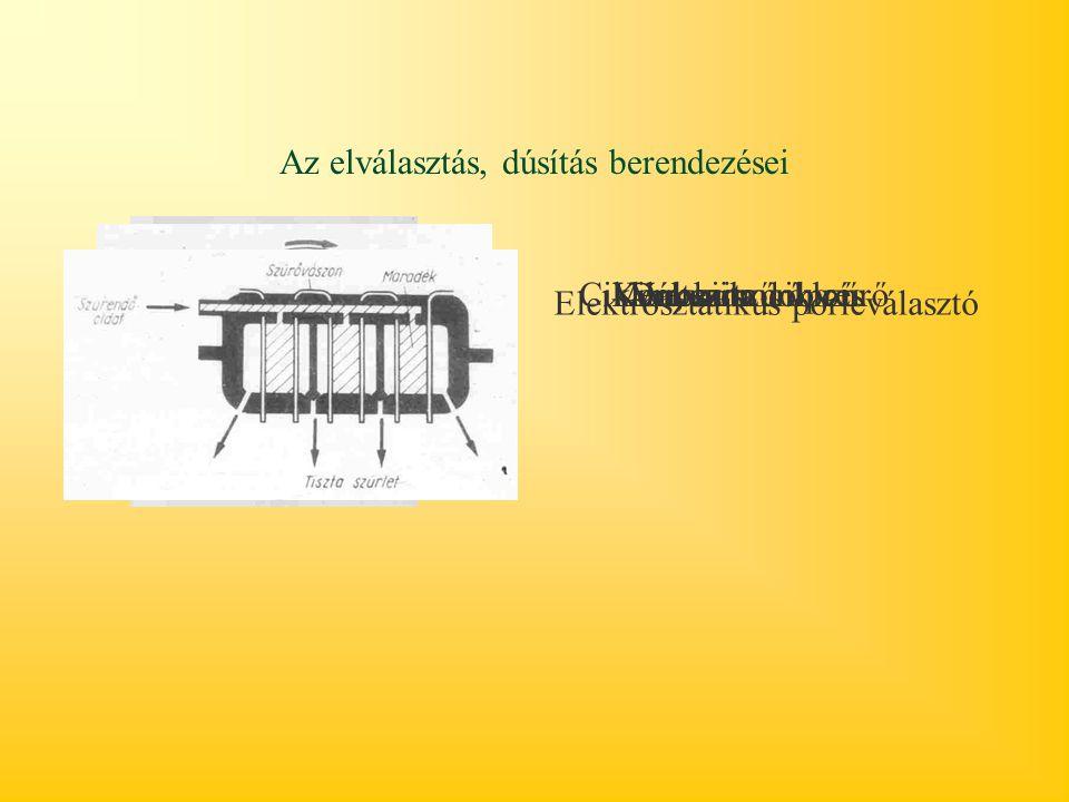 Az elválasztás, dúsítás berendezései DobszitaVibroszitaCiklon, hidrociklon Elektrosztatikus porleválasztó Vákuum dobszűrőKeretes szűrőprés