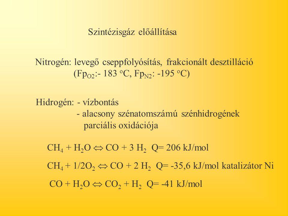 Szintézisgáz előállítása Nitrogén: levegő cseppfolyósítás, frakcionált desztilláció (Fp O2 :- 183 o C, Fp N2 : -195 o C) Hidrogén: - vízbontás - alacsony szénatomszámú szénhidrogének parciális oxidációja CH 4 + H 2 O  CO + 3 H 2 Q= 206 kJ/mol CH 4 + 1/2O 2  CO + 2 H 2 Q= -35,6 kJ/mol katalizátor Ni CO + H 2 O  CO 2 + H 2 Q= -41 kJ/mol