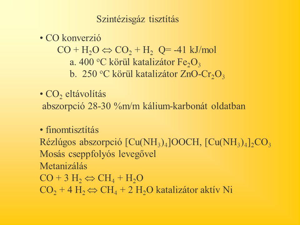 Szintézisgáz tisztítás CO konverzió CO + H 2 O  CO 2 + H 2 Q= -41 kJ/mol a. 400 o C körül katalizátor Fe 2 O 3 b. 250 o C körül katalizátor ZnO-Cr 2