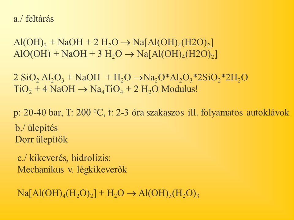 a./ feltárás Al(OH) 3 + NaOH + 2 H 2 O  Na[Al(OH) 4 (H2O) 2 ] AlO(OH) + NaOH + 3 H 2 O  Na[Al(OH) 4 (H2O) 2 ] 2 SiO 2 Al 2 O 3 + NaOH + H 2 O  Na 2 O*Al 2 O 3 *2SiO 2 *2H 2 O TiO 2 + 4 NaOH  Na 4 TiO 4 + 2 H 2 O Modulus.