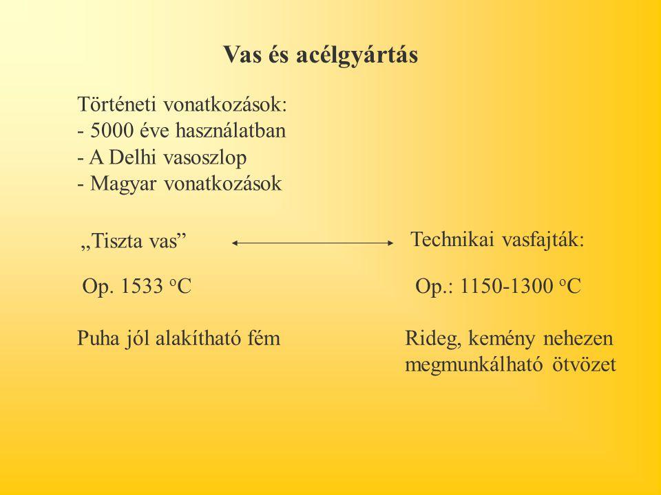 """Vas és acélgyártás Történeti vonatkozások: - 5000 éve használatban - A Delhi vasoszlop - Magyar vonatkozások """"Tiszta vas"""" Technikai vasfajták: Op. 153"""