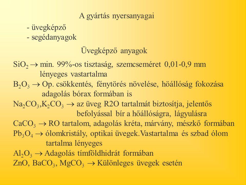 A gyártás nyersanyagai - üvegképző - segédanyagok Üvegképző anyagok SiO 2  min. 99%-os tisztaság, szemcseméret 0,01-0,9 mm lényeges vastartalma B 2 O