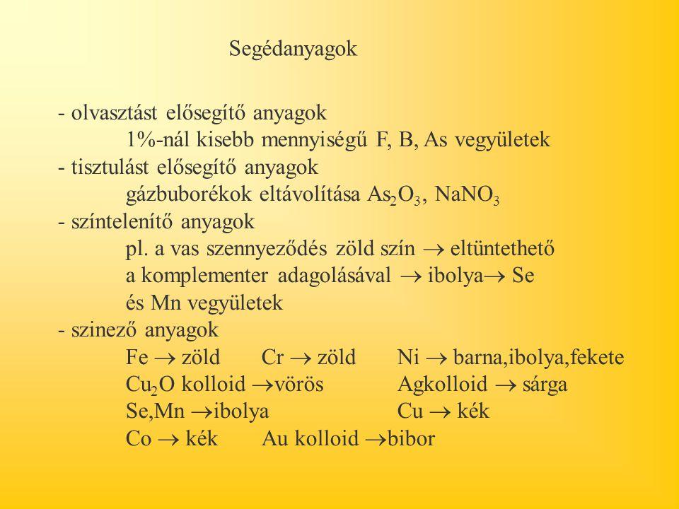 Segédanyagok - olvasztást elősegítő anyagok 1%-nál kisebb mennyiségű F, B, As vegyületek - tisztulást elősegítő anyagok gázbuborékok eltávolítása As 2 O 3, NaNO 3 - színtelenítő anyagok pl.