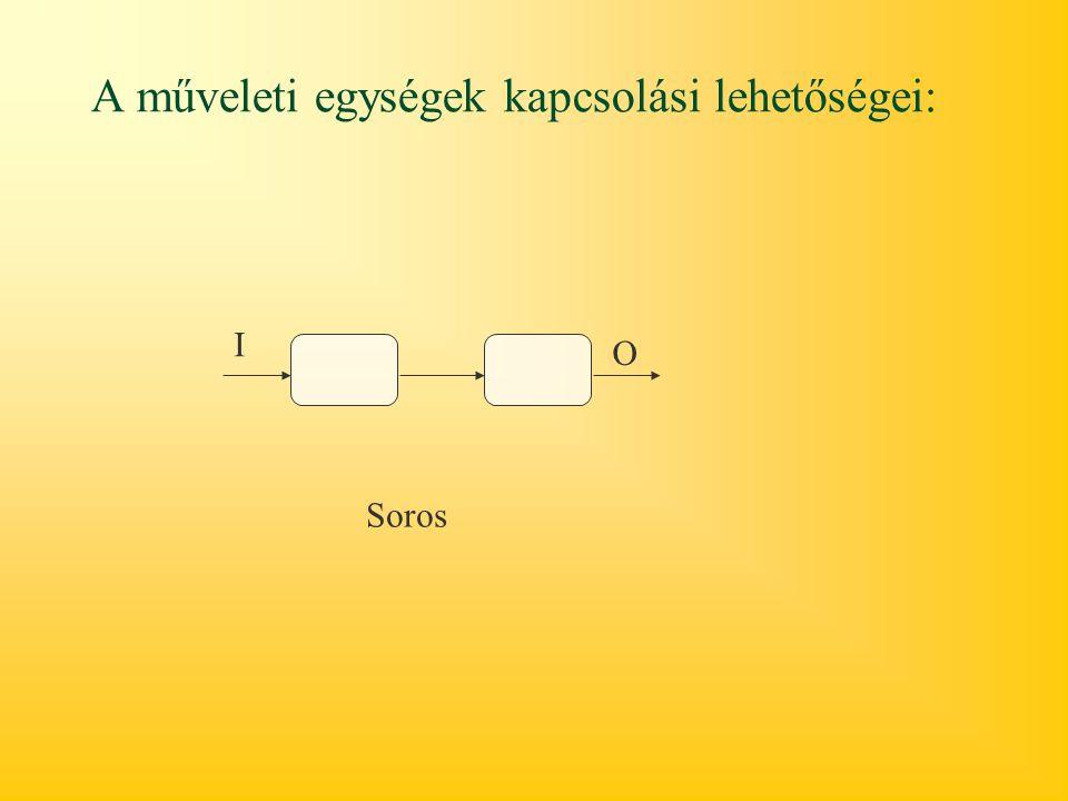 MŰTRÁGYAGYÁRTÁS előállítás: NH 3 + HNO 3  NH 4 NO 3 NH 4 NO 3  NH 3 + HNO 3 (170 – 185 o C) bomlás:NH 4 NO 3  N 2 O + 2 H 2 O (185 - 210 o C) 2 NH 4 NO 3  2 N 2 + O 2 + 4 H 2 O ( 210 o C fölött ) Pétisó
