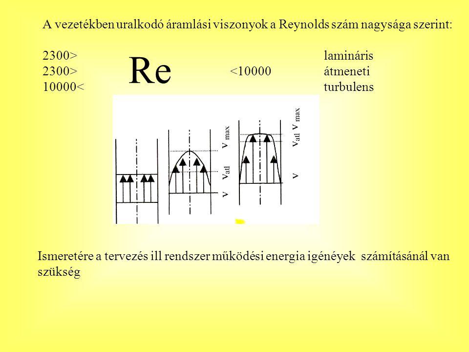 A vezetékben uralkodó áramlási viszonyok a Reynolds szám nagysága szerint: 2300> lamináris 2300><10000átmeneti 10000<turbulens Re Ismeretére a tervezés ill rendszer működési energia igénéyek számításánál van szükség