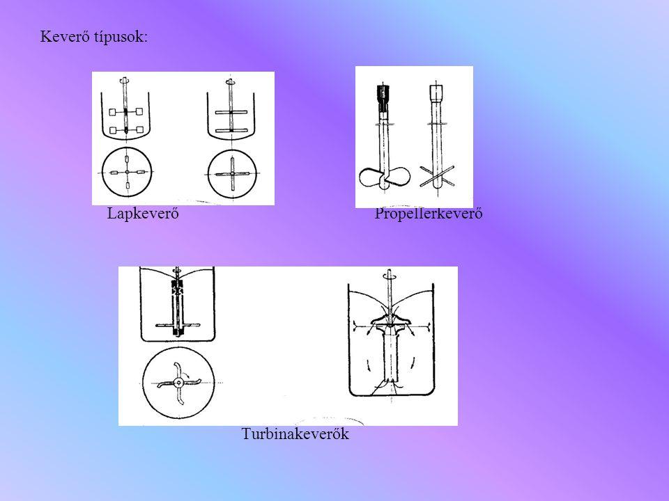 Keverő típusok: LapkeverőPropellerkeverő Turbinakeverők