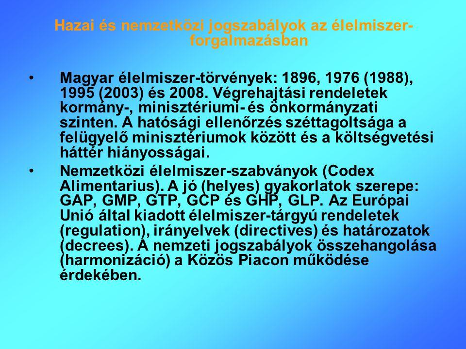 Hazai és nemzetközi jogszabályok az élelmiszer- forgalmazásban Magyar élelmiszer-törvények: 1896, 1976 (1988), 1995 (2003) és 2008. Végrehajtási rende