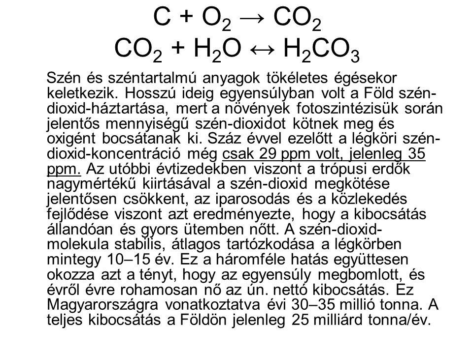 C + O 2 → CO 2 CO 2 + H 2 O ↔ H 2 CO 3 Szén és széntartalmú anyagok tökéletes égésekor keletkezik. Hosszú ideig egyensúlyban volt a Föld szén- dioxid-