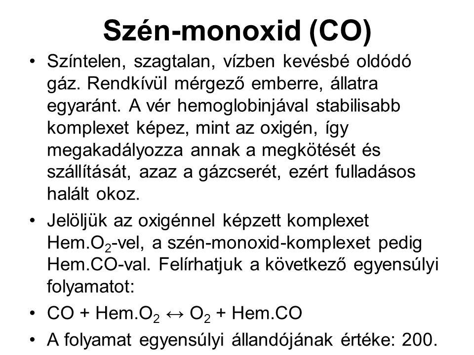 Szén-monoxid (CO) Színtelen, szagtalan, vízben kevésbé oldódó gáz. Rendkívül mérgező emberre, állatra egyaránt. A vér hemoglobinjával stabilisabb komp