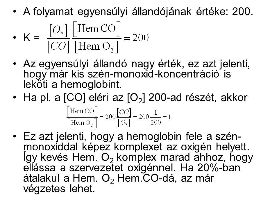 K = Az egyensúlyi állandó nagy érték, ez azt jelenti, hogy már kis szén-monoxid-koncentráció is leköti a hemoglobint. Ha pl. a [CO] eléri az [O 2 ] 20