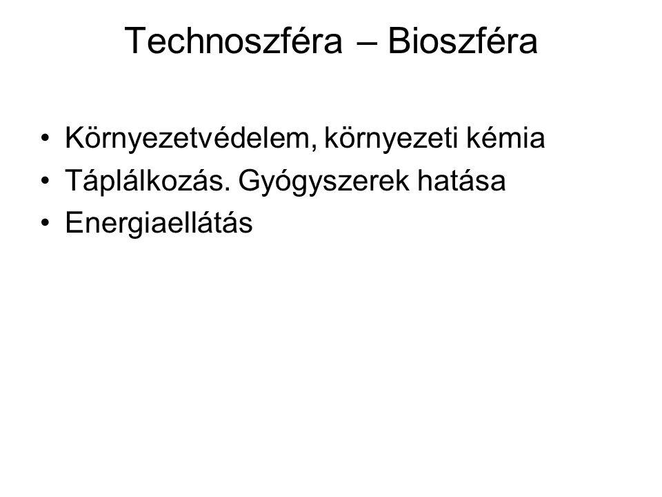 Technoszféra – Bioszféra Környezetvédelem, környezeti kémia Táplálkozás. Gyógyszerek hatása Energiaellátás