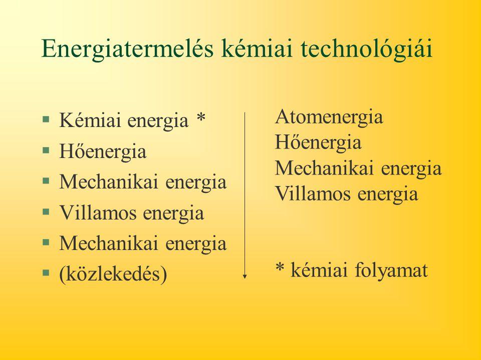 Energiatermelés kémiai technológiái §Kémiai energia * §Hőenergia §Mechanikai energia §Villamos energia §Mechanikai energia §(közlekedés) Atomenergia Hőenergia Mechanikai energia Villamos energia * kémiai folyamat