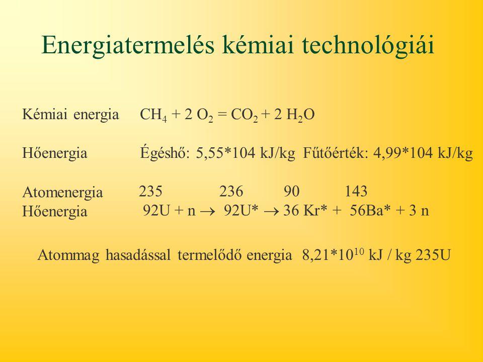 Energiatermelés kémiai technológiái Kémiai energia Hőenergia CH 4 + 2 O 2 = CO 2 + 2 H 2 O Égéshő: 5,55*104 kJ/kg Fűtőérték: 4,99*104 kJ/kg Atomenergia Hőenergia 235 236 90 143 92U + n  92U*  36 Kr* + 56Ba* + 3 n Atommag hasadással termelődő energia 8,21*10 10 kJ / kg 235U