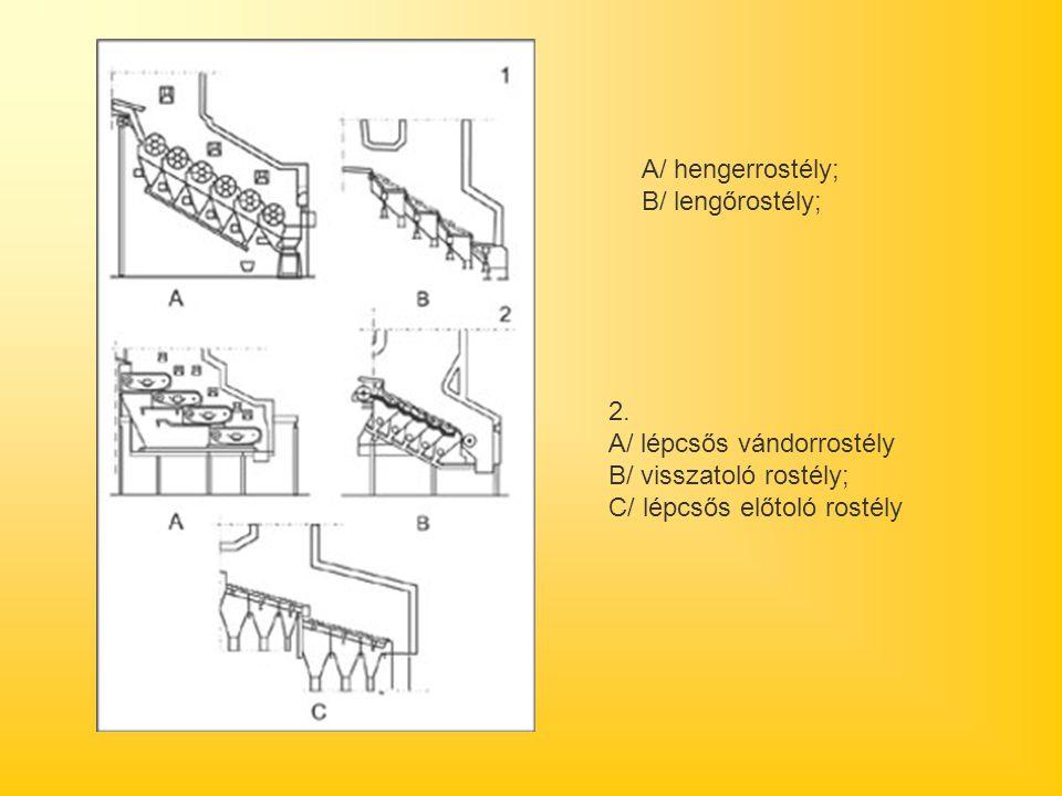 2. A/ lépcsős vándorrostély B/ visszatoló rostély; C/ lépcsős előtoló rostély A/ hengerrostély; B/ lengőrostély;