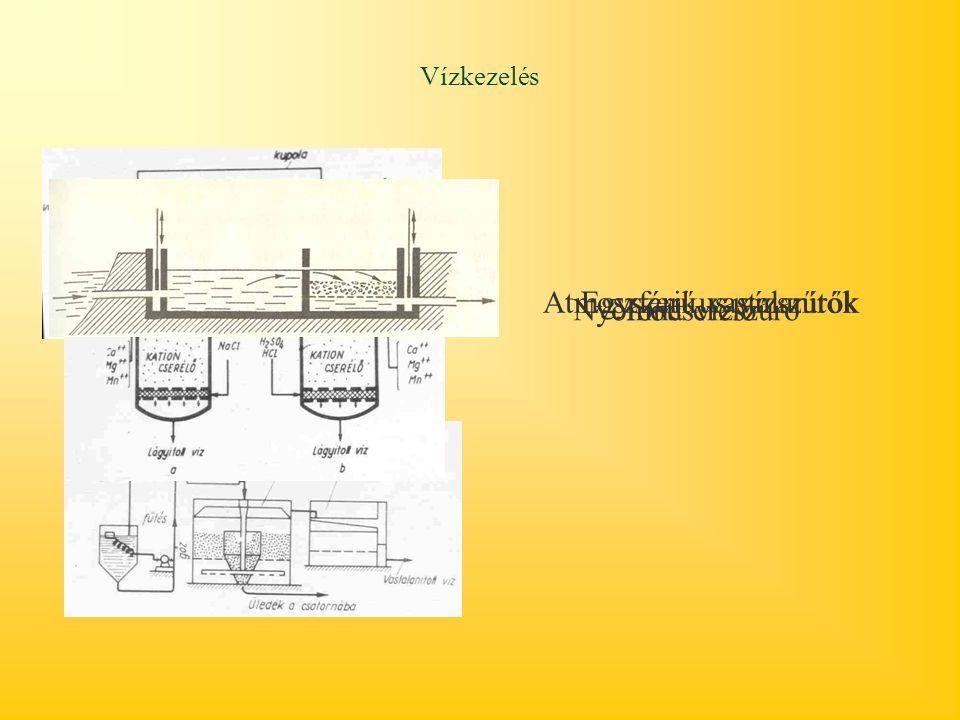 Vízkezelés Atmoszférikus vízszűrők Nyomott vízszűrő Egyszerű vastalanítók Ioncserélő