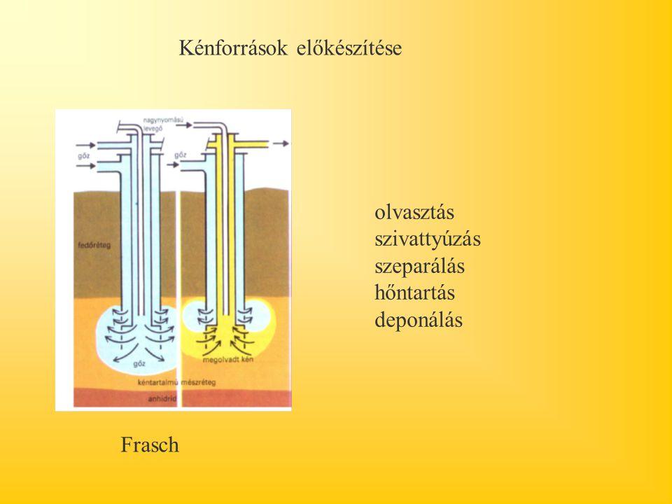 Kénforrások előkészítése Frasch olvasztás szivattyúzás szeparálás hőntartás deponálás