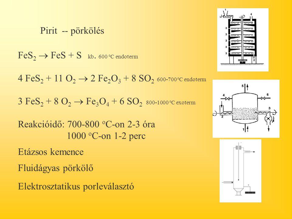Pirit -- pörkölés FeS 2  FeS + S kb. 600 o C endoterm 4 FeS 2 + 11 O 2  2 Fe 2 O 3 + 8 SO 2 600-700 o C endoterm 3 FeS 2 + 8 O 2  Fe 3 O 4 + 6 SO 2