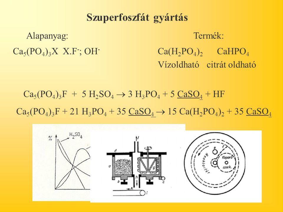 Szuperfoszfát gyártás Alapanyag:Termék: Ca 5 (PO 4 ) 3 X X.F - ; OH - Ca(H 2 PO 4 ) 2 CaHPO 4 Vízoldható citrát oldható Ca 5 (PO 4 ) 3 F + 5 H 2 SO 4  3 H 3 PO 4 + 5 CaSO 4 + HF Ca 5 (PO 4 ) 3 F + 21 H 3 PO 4 + 35 CaSO 4  15 Ca(H 2 PO 4 ) 2 + 35 CaSO 4