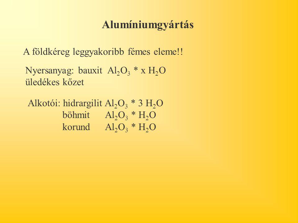 Alumíniumgyártás Nyersanyag: bauxit Al 2 O 3 * x H 2 O üledékes kőzet A földkéreg leggyakoribb fémes eleme!! Alkotói: hidrargilit Al 2 O 3 * 3 H 2 O b