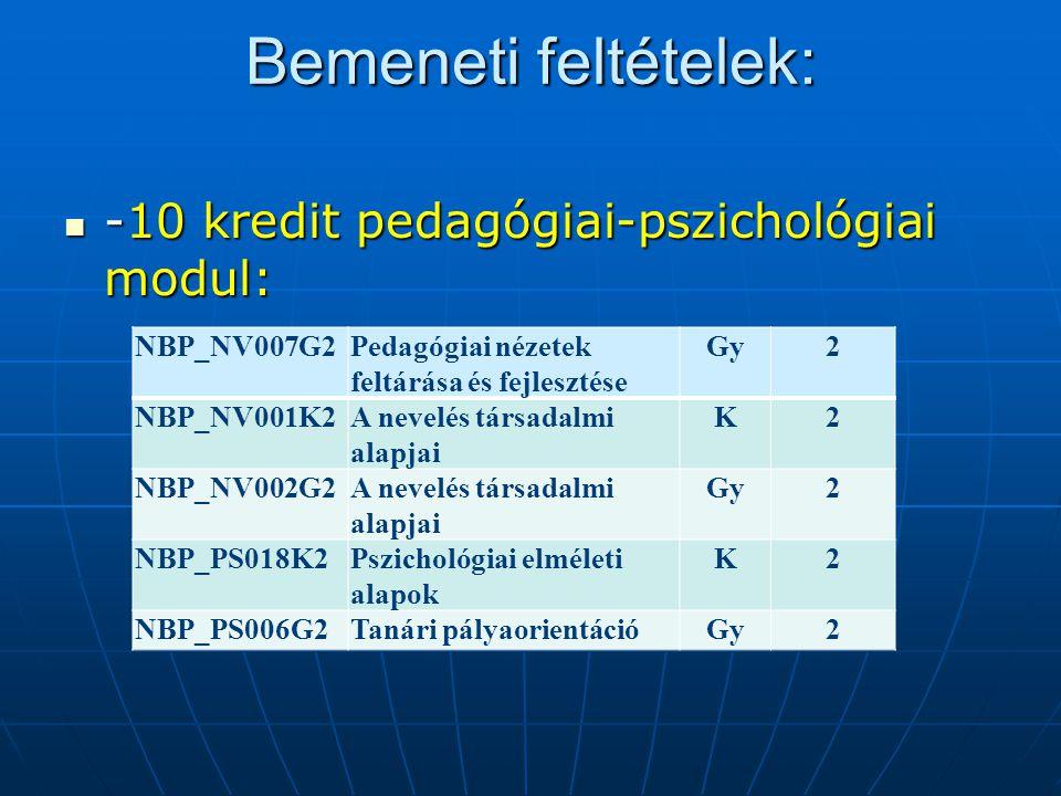 Bemeneti feltételek: -10 kredit pedagógiai-pszichológiai modul: -10 kredit pedagógiai-pszichológiai modul: NBP_NV007G2Pedagógiai nézetek feltárása és fejlesztése Gy2 NBP_NV001K2A nevelés társadalmi alapjai K2 NBP_NV002G2A nevelés társadalmi alapjai Gy2 NBP_PS018K2Pszichológiai elméleti alapok K2 NBP_PS006G2Tanári pályaorientációGy2