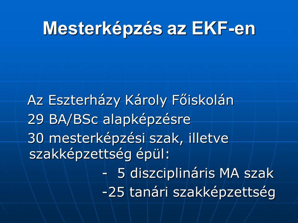 Mesterképzés az EKF-en Az Eszterházy Károly Főiskolán Az Eszterházy Károly Főiskolán 29 BA/BSc alapképzésre 29 BA/BSc alapképzésre 30 mesterképzési szak, illetve szakképzettség épül: 30 mesterképzési szak, illetve szakképzettség épül: - 5 diszciplináris MA szak - 5 diszciplináris MA szak -25 tanári szakképzettség -25 tanári szakképzettség