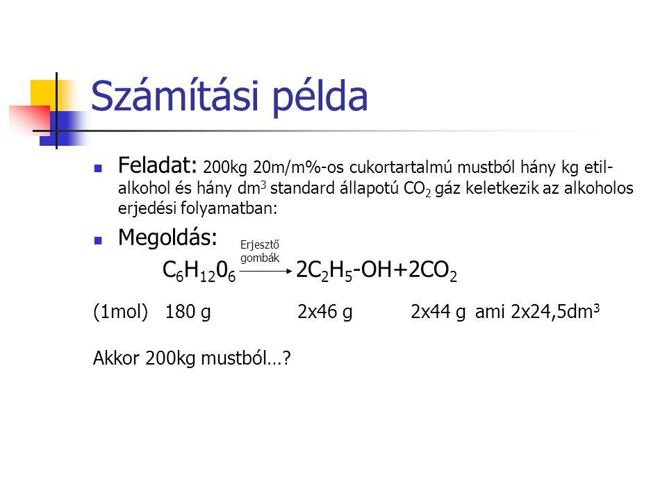 Számítási példa Feladat: 200kg 20m/m%-os cukortartalmú mustból hány kg etil- alkohol és hány dm 3 standard állapotú CO 2 gáz keletkezik az alkoholos e