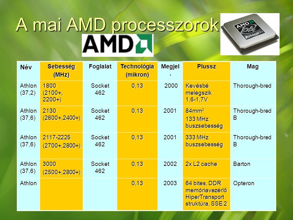A mai AMD processzorok NévSebesség(MHz)FoglalatTechnológia(mikron) Megjel. PlusszMag Athlon (37,2) 1800 (2100+, 2200+) Socket 462 0,13 2000 2000 Kevés