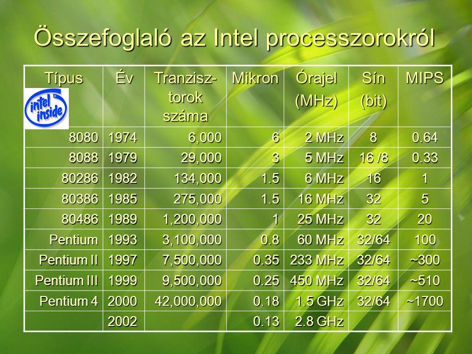 TípusÉv Tranzisz- torok száma MikronÓrajel(MHz)Sín(bit)MIPS 808019746,0006 2 MHz 80.64 8088197929,0003 5 MHz 16 /8 0.33 802861982134,0001.5 6 MHz 161