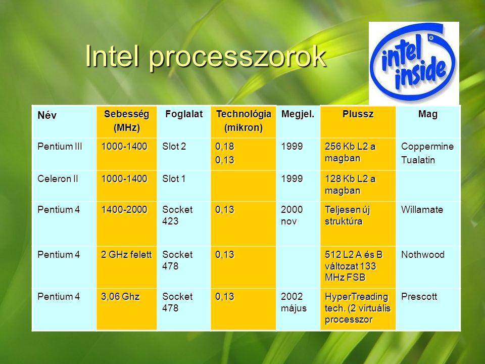 Intel processzorok NévSebesség(MHz)FoglalatTechnológia(mikron)Megjel.PlusszMag Pentium III 1000-1400 Slot 2 0,180,131999 256 Kb L2 a magban Coppermine