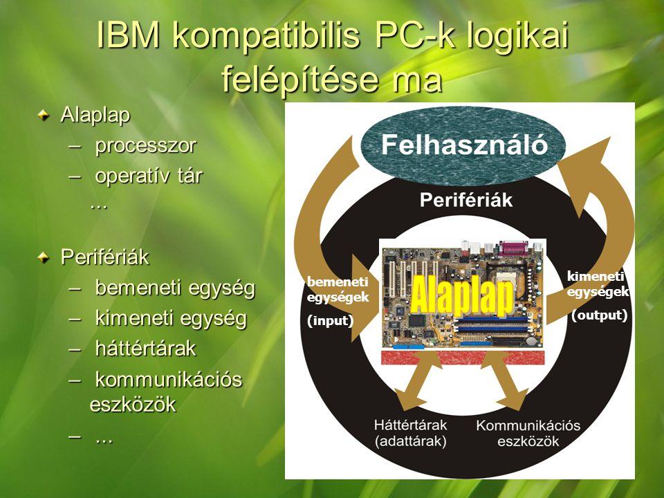 IBM kompatibilis PC-k logikai felépítése ma Alaplap – processzor – operatív tár... Perifériák – bemeneti egység – kimeneti egység – háttértárak – komm