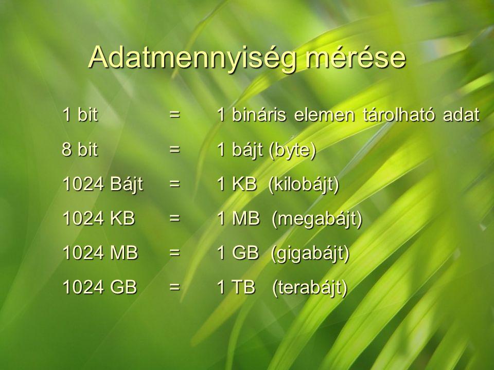 Adatmennyiség mérése 1 bit=1 bináris elemen tárolható adat 8 bit=1 bájt (byte) 1024 Bájt=1 KB (kilobájt) 1024 KB=1 MB (megabájt) 1024 MB=1 GB (gigabáj