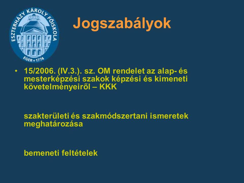 Jogszabályok 15/2006. (IV.3.). sz. OM rendelet az alap- és mesterképzési szakok képzési és kimeneti követelményeiről – KKK szakterületi és szakmódszer