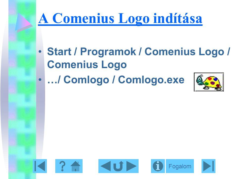 A Comenius Logo indítása Start / Programok / Comenius Logo / Comenius Logo …/ Comlogo / Comlogo.exe Fogalom