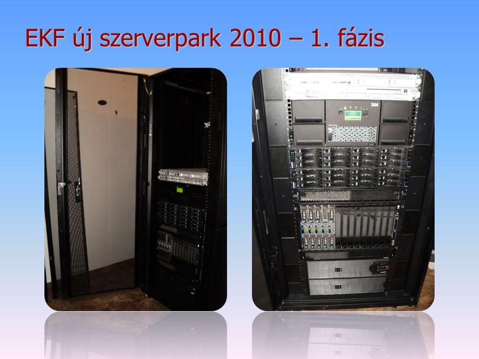 EKF új szerverpark 2010 – 1. fázis