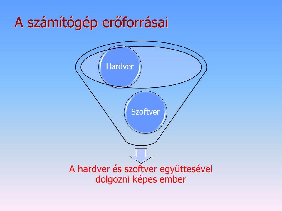 A számítógép erőforrásai A hardver és szoftver együttesével dolgozni képes ember SzoftverHardver