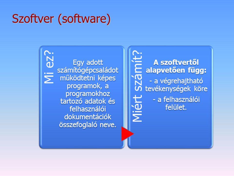 Szoftver (software) Mi ez? Egy adott számítógépcsaládot működtetni képes programok, a programokhoz tartozó adatok és felhasználói dokumentációk összef