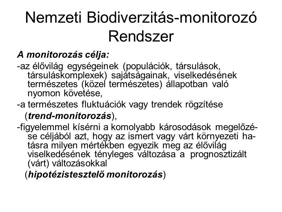 Nemzeti Biodiverzitás-monitorozó Rendszer A monitorozás célja: -az élővilág egységeinek (populációk, társulások, társuláskomplexek) sajátságainak, vis
