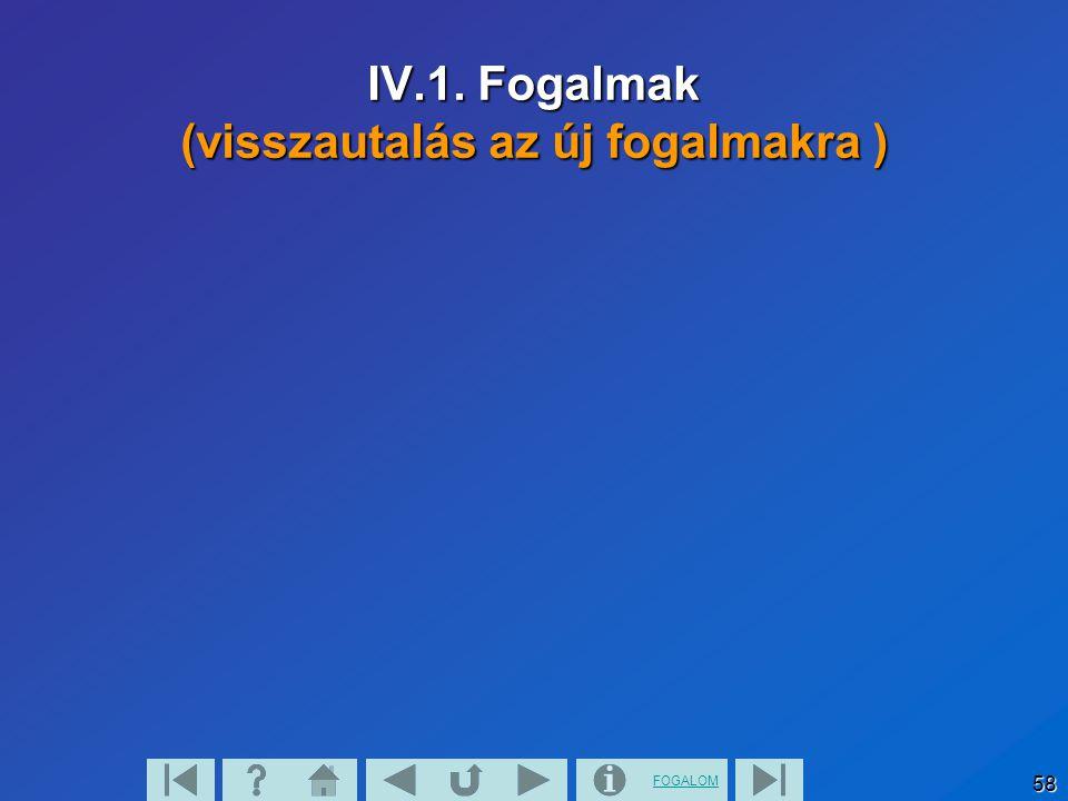 FOGALOM 57 IV. Egyéb