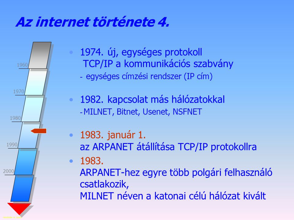 Készítette: B. László 2000 1960 1970 1980 1990 Az internet története 4. 1974. új, egységes protokoll TCP/IP a kommunikációs szabvány - egységes címzés